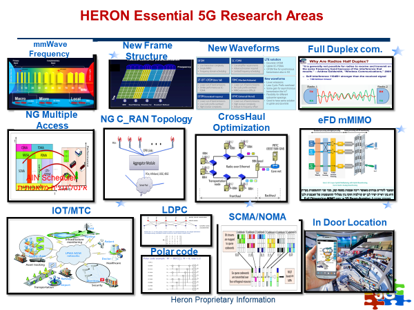 HERON Essential 5G Research Areas